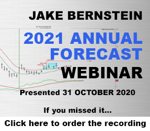 Jake Bernstein | 2021 Annual Forecasr