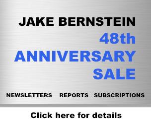 Jake Bernstein | Daily Sentiment Index Webinar