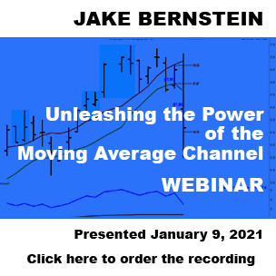 Jake Bernstein |Unleashing the Power of the Moving Average Channel Webinar